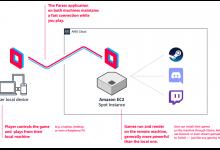 在AWS上使用Parsec创建远程游戏服务器-新席地网博客
